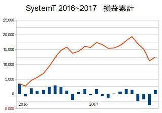 SysT2016_2017.jpg