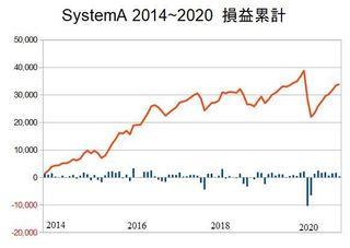 SysA2014_2020.jpg
