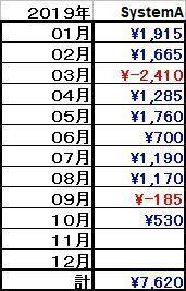 SysA2019.10.jpg