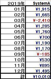 SysA2019.12.jpg