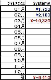 SysA2020.03.jpg