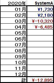 SysA2020.04.jpg