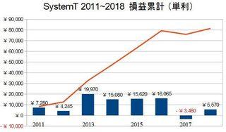 SysT2011-2018x.jpg