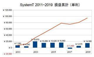 SysT2011-2019.jpg