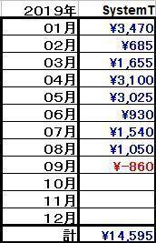 SysT2019.09.jpg