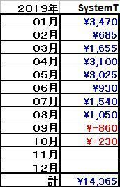 SysT2019.10.jpg