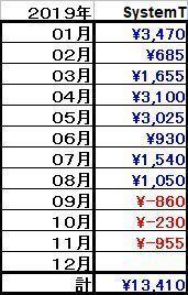 SysT2019.11.jpg