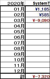 SysT2020.03.jpg