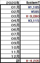 SysT2020.04.jpg
