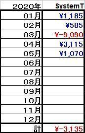 SysT2020.05.jpg