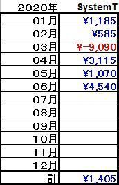 SysT2020.06.jpg