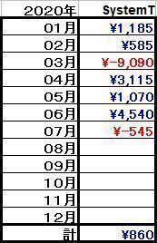 SysT2020.07.jpg
