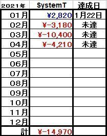 Tgt2021.04.jpg